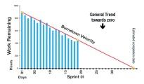 burndown-chart-trend
